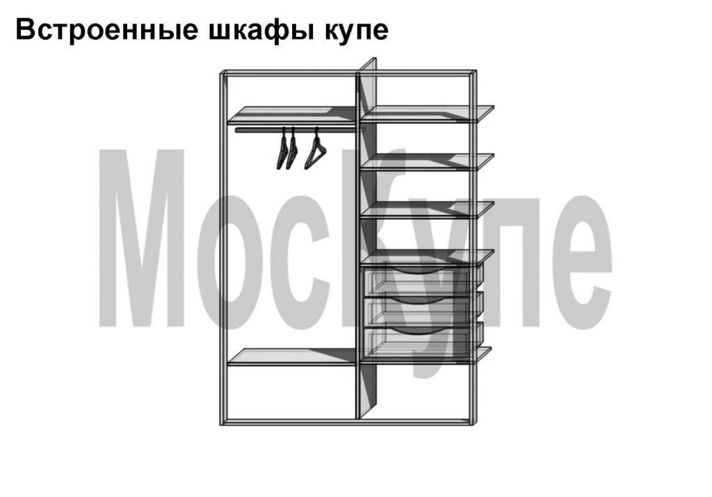 схема встроенного двухсекционного шкафа купе